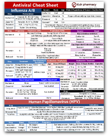 tl;dr pharmacy Antiviral Cheat Sheet