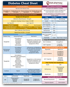 tl;dr pharmacy Diabetes Cheat Sheet