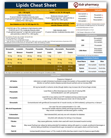 tl;dr Pharmacy Hyperlipidemia Cheat Sheet