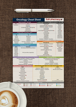 tl;dr pharmacy Oncology Cheat Sheet