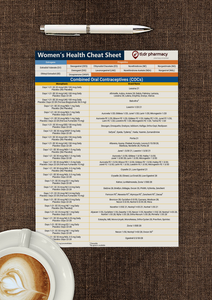 tl;dr Pharmacy Women's Health Cheat Sheet