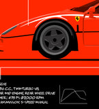 F40 Enzo's Homage | Iconic Supercars