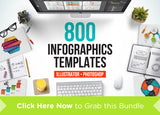 800 Infographic Templates for Illustrator and Photoshop - MyDesignDeals