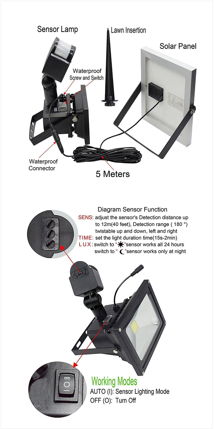 Motion sensor commercial spot light with hight lumen 1300lm motion sensor commercial spot light with hight lumen 1300lm aloadofball