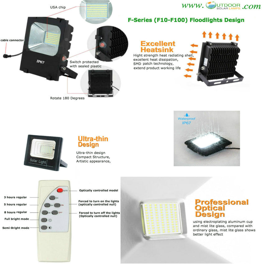 60W F-Series Solar Flood Light W/Remote Controller