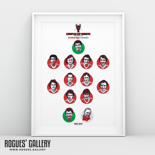 Nottingham Forest European Cup Team 1979 Get Behind The Lads A3 Print 40th Anniversary