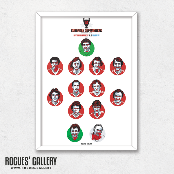 Nottingham Forest European Cup Team 1979 Get Behind The Lads A3 Print 40th Anniversary edit design