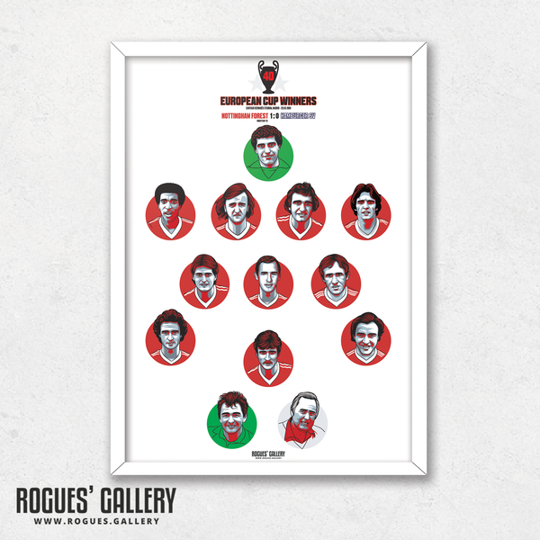 Nottingham Forest European Cup Team 1980 Get Behind The Lads A3 Print 40th Anniversary edit design