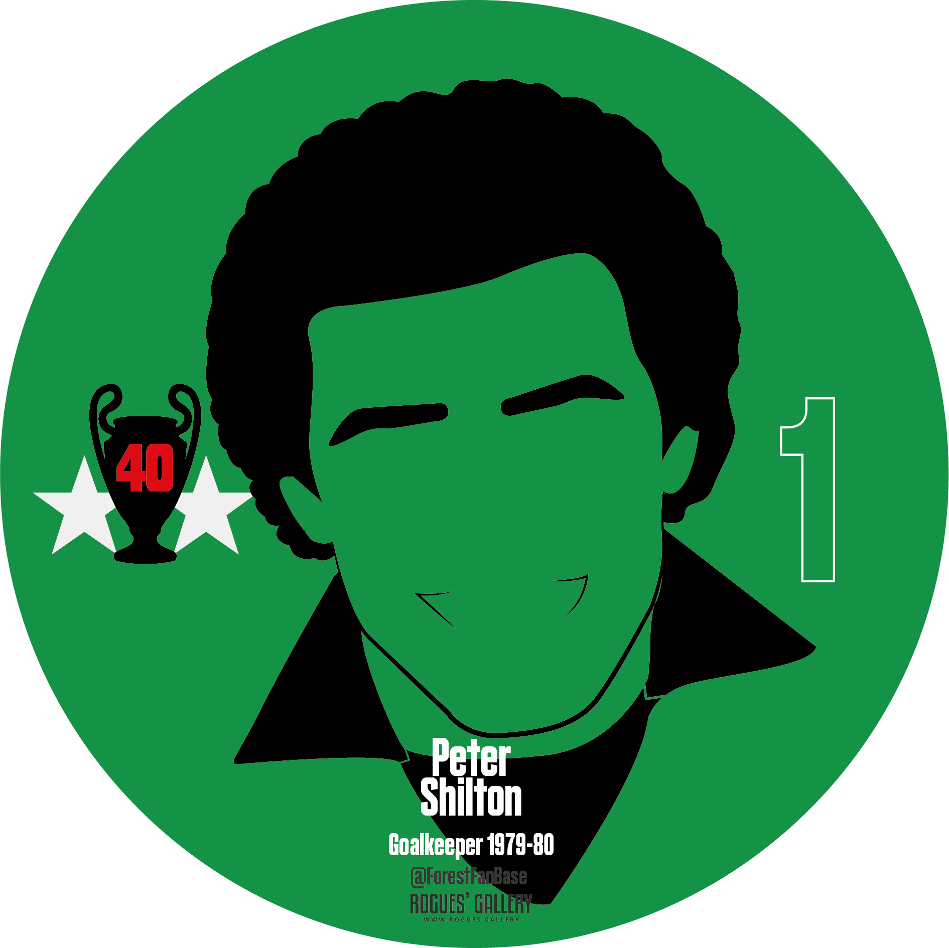 Peter Shilton goalkeeper Nottingham Forest Miracle Men stickers City Ground European Cup 1979 1980