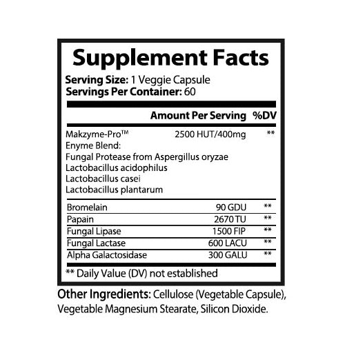 Relief digestive supplement ingredients