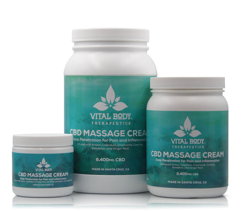 CBD Massage Cream