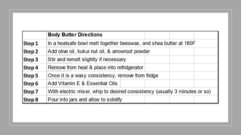 Face and Body Butter directions - how to
