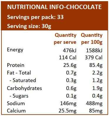 Protein Powder NZ, NZ Whey Protein Isolate, Kiwi Nutrition Chocolate Whey Protein Isolate Nutritional Profile