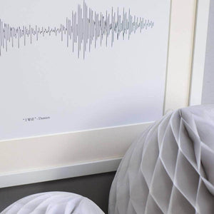 Gift Voucher For Pair Of Personalised Sound Wave Prints - Newton and Apple