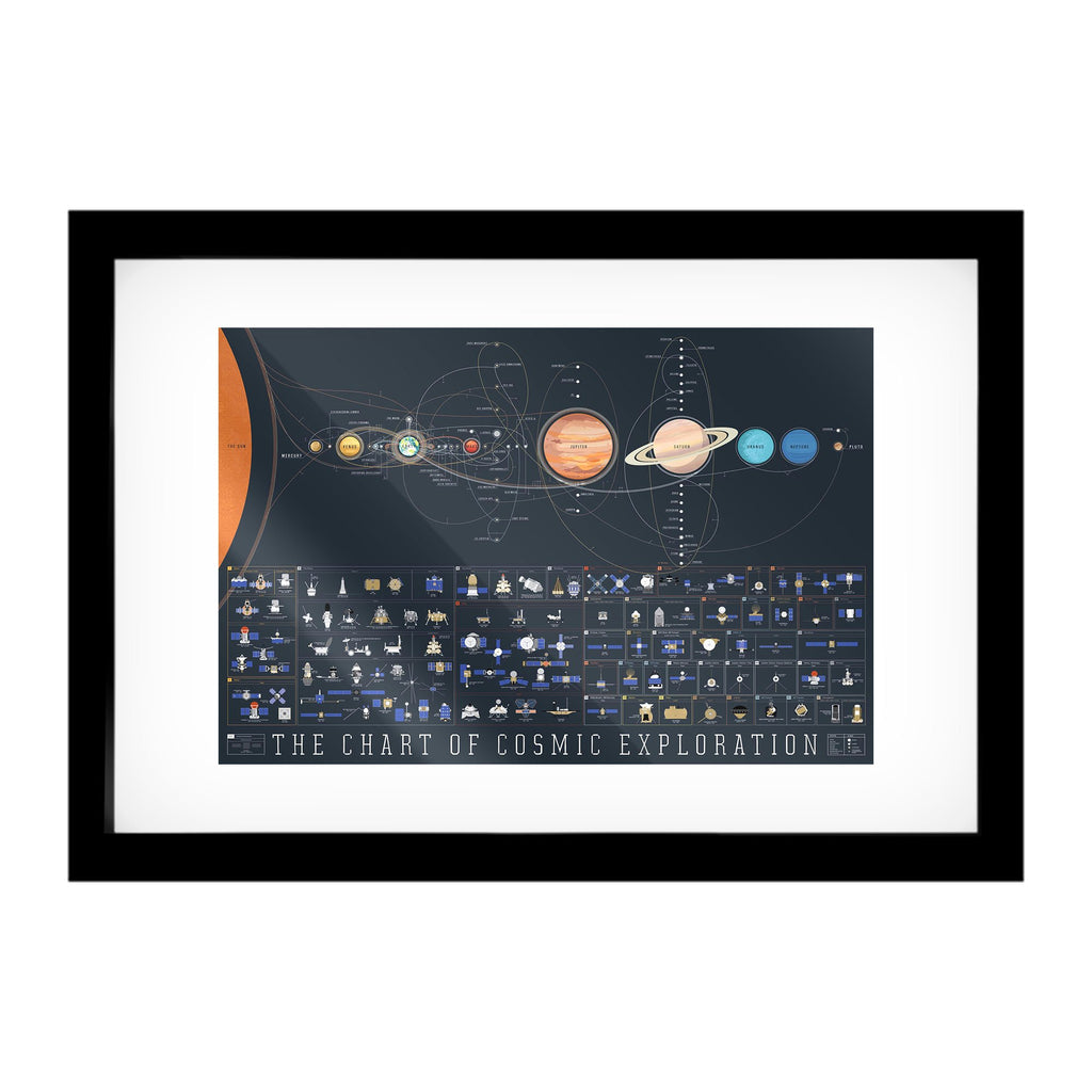 "Skulpta Canvas Print 30x45cm / 12x18"" / Fine Art Frame ・""The Chart of Cosmic Exploration ""・"