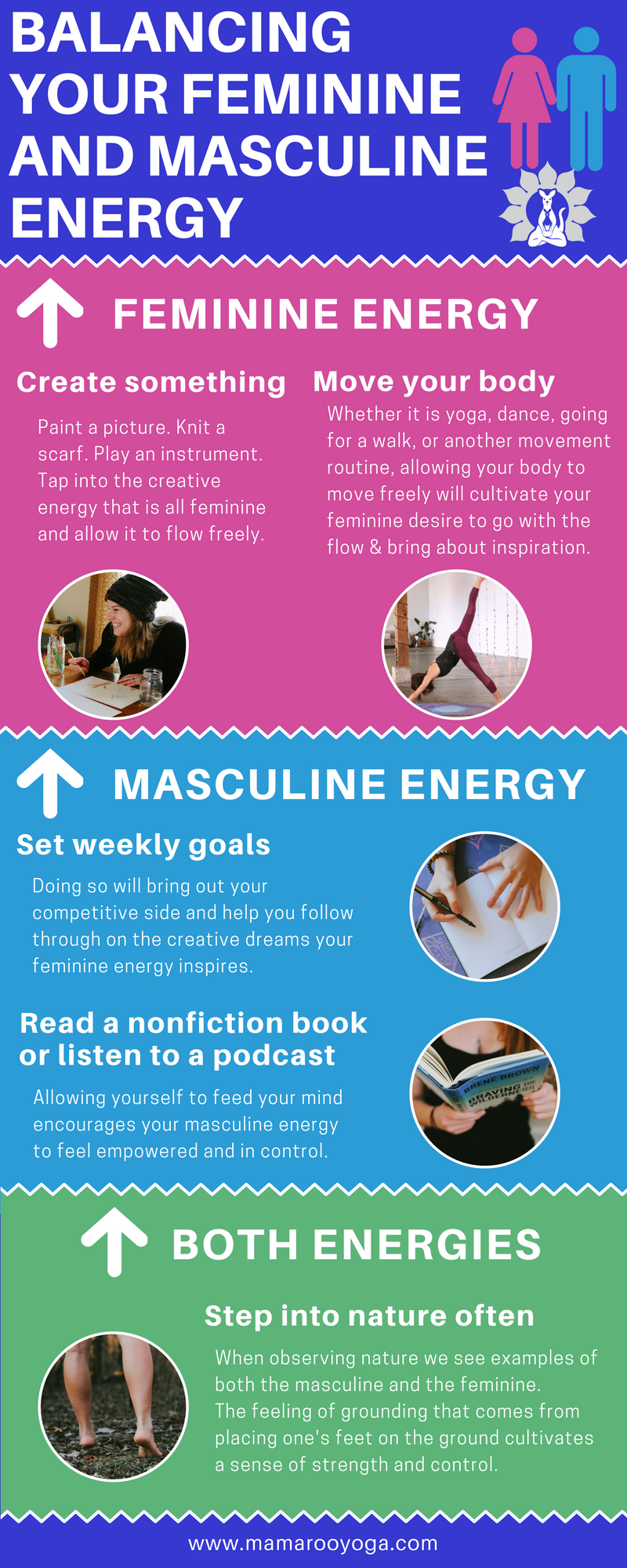 Balancing your feminine and masculine energy graphic