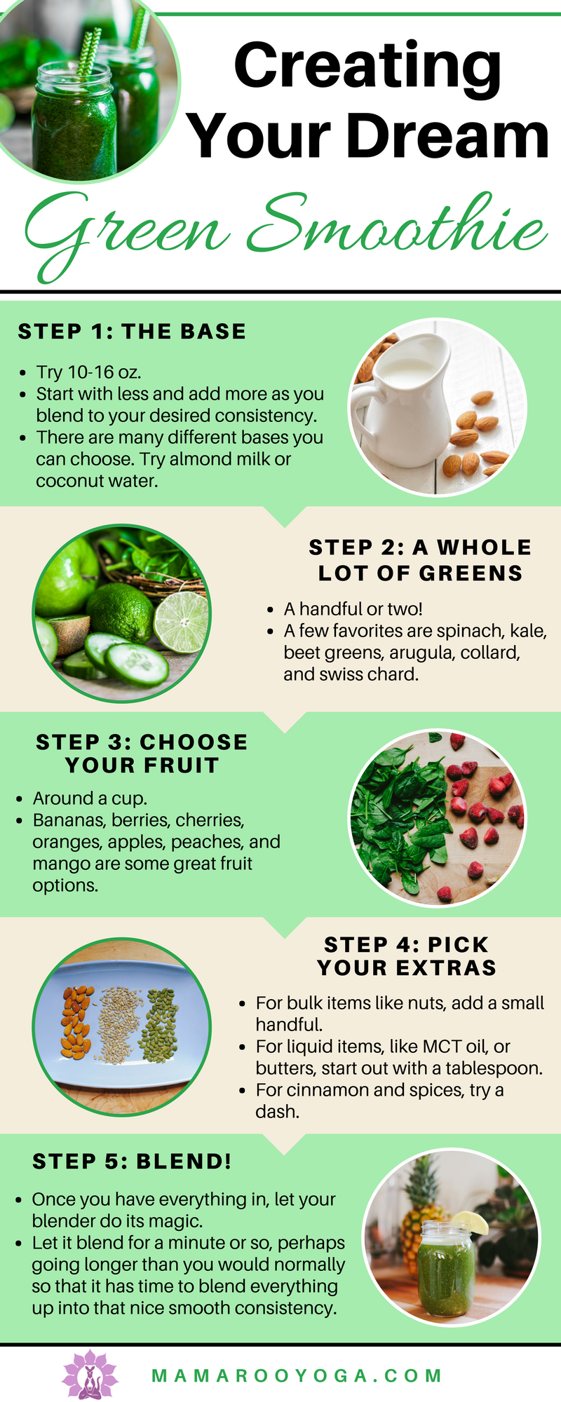 Creating Your Dream Green Smoothie Graphic