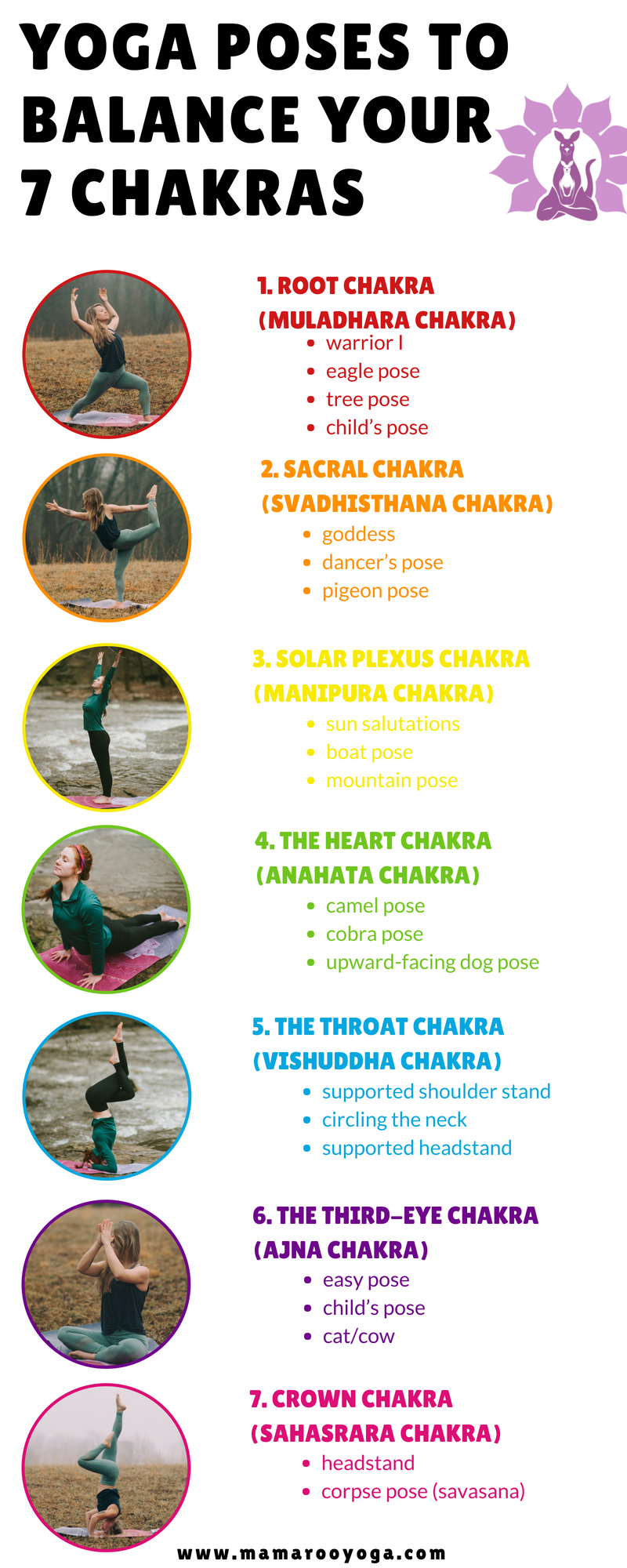Yoga poses to balance your 7 chakras graphic