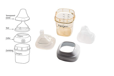 Hegen PCTO  150ml/5oz Feeding Bottle PPSU Slow Flow Teat