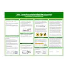 "Fabric Scientific Poster - same price for all sizes up to 54"" x 36"", Free Shipping in US"