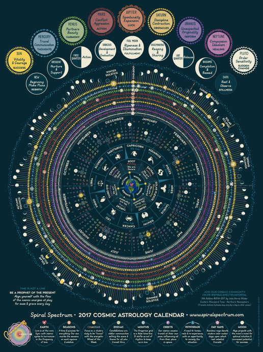 2017 Cosmic Calendar - North America