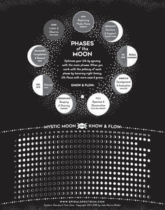 2018 Moon Phase Chart - North America