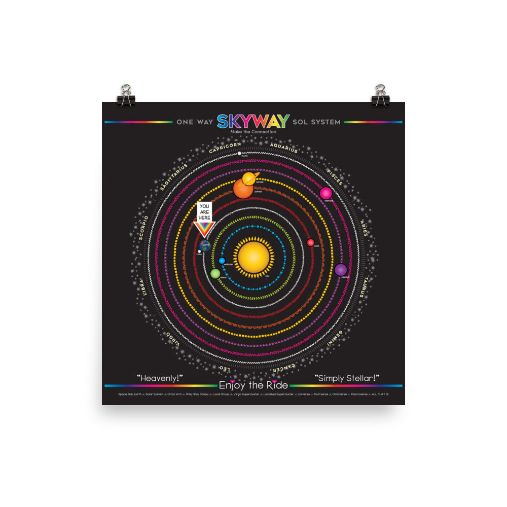 Skyway Sol System Poster: Solar System as Space Transit System