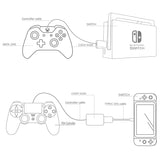 Controller Converter for Nintendo Switch, Makes PS3/PS4 Dualshock/XBOX 360/XBOX ONE Controllers Compatible with Your Nintendo Switch, Support Vibration, with Type-C OTG Cable