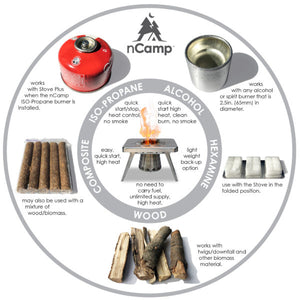 nCamp K2G 5pc – Stove, Prep, Adapter, Café & Case