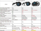 ViMOTO V8 Motorcycle Bluetooth Headset comparison chart