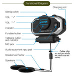ViMOTO V8 Motorcycle Bluetooth Headset features