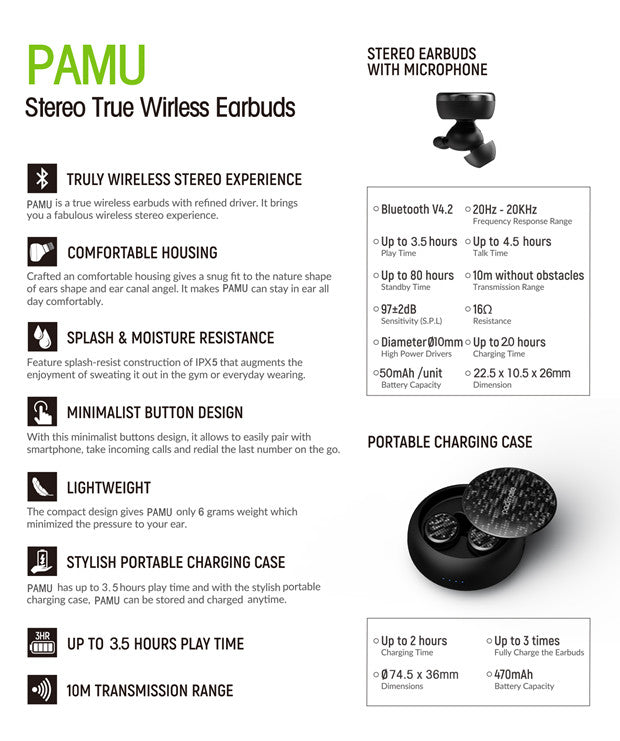 Mybeerbuzz .com Highlights Padmate PAMU Wireless Earbuds