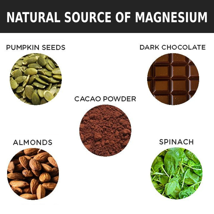 Natural Source of Magnesium