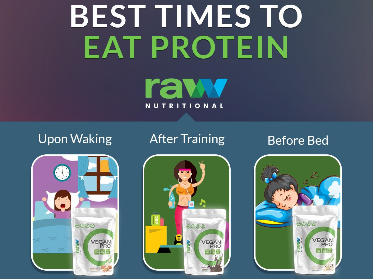Best Time To Eat Protein