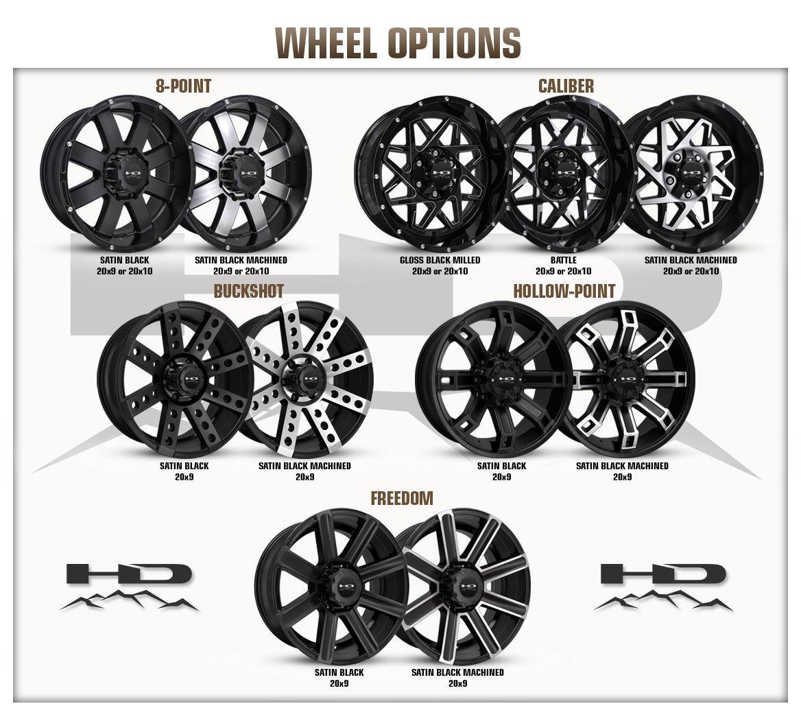 HD Off-Road Wheels