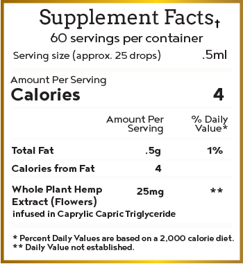 Ingredients - 900mg Mango