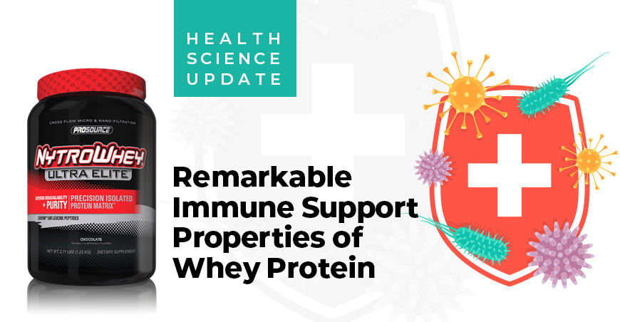 Health Science Update: Remarkable Immune Support Properties of Whey Protein