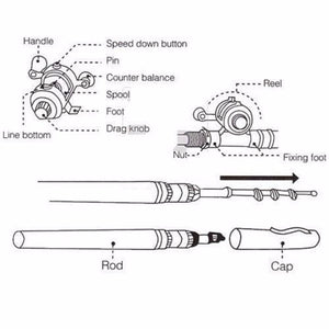 Travel Retractable Pocket Fishing Pole With Reel Wheel