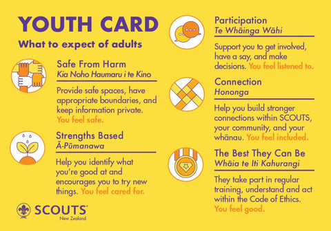YOUTH RESOURCE - YOUTH CARD