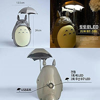 Totoro Anime LED Night Light [Green Belly], Kid's Character Lamp USB Charge, Desk Night Table Reading Lamp