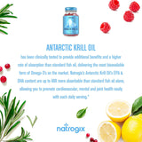 Antarctic Krill Oil 120 Softgels 1500mg/Serving by Natrogix - Third Party Tested - 100% Pure Omega 3 Fatty Acids, EPA/DHA, Including Phospholipids and Astaxanthin (No Fishy Smell) w/Free...