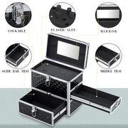 Frenessa Black Nail Polish Makeup Case