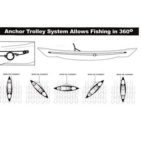 Native Watercraft Anchor Trolley