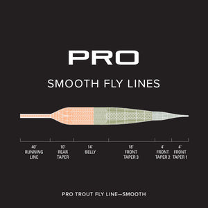 Orvis Pro Trout Smooth Fly Line - Mossy Creek Fly Fishing