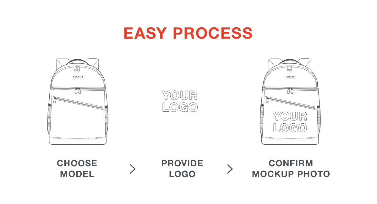 easy process - Tourit Custom Logo Program