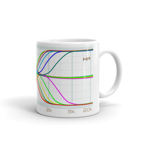 EQ Curves - High Pass and Low Pass Curves on Audio Spectrum Mug