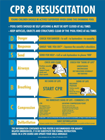 CPR Resuscitation Guide 2 Sign