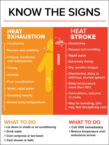 Heat Exhaustion / Heat Stroke Sign