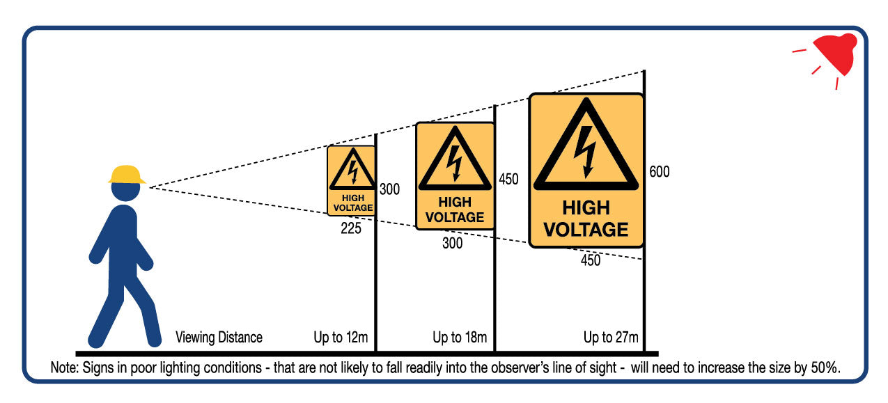 Safety-Sign-Viewing-Distance-Guide