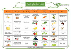 Healthy Lunchbox Guide - From Wicked Wellbeing